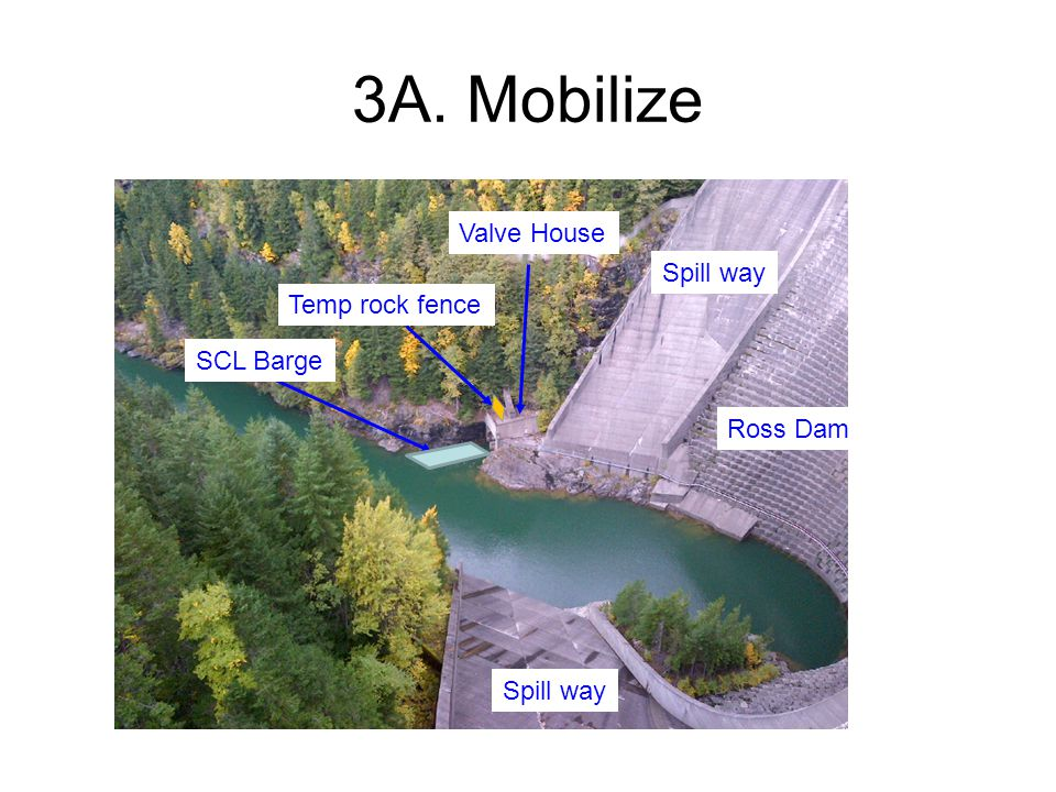 3A. Mobilize Valve House SCL Barge Spill way Ross Dam Temp rock fence