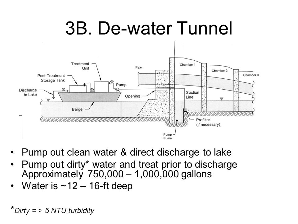 3B. De-water Tunnel Pump out clean water & direct discharge to lake Pump out dirty* water and treat prior to discharge Approximately 750,000 – 1,000,0