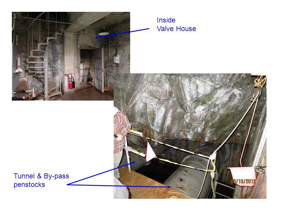 Tunnel & By-pass penstocks Inside Valve House
