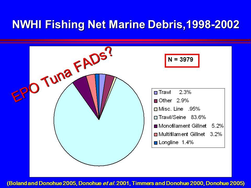 NWHI Fishing Net Marine Debris,1998-2002 NWHI Fishing Net Marine Debris,1998-2002 N = 3979 (Boland and Donohue 2005, Donohue et al.