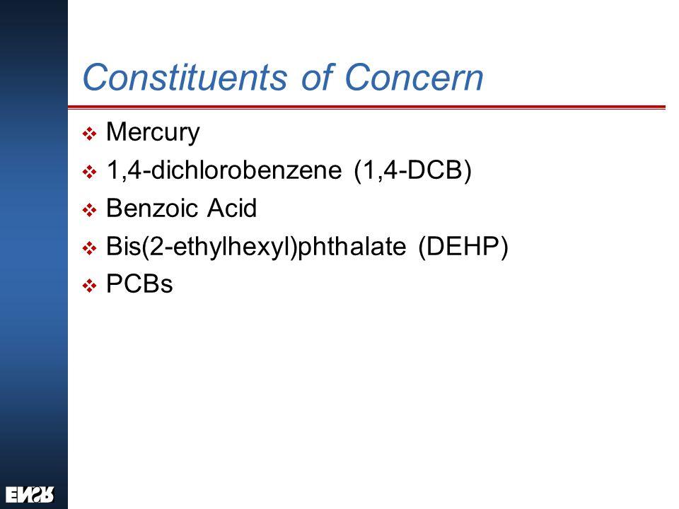 Constituents of Concern v Mercury v 1,4-dichlorobenzene (1,4-DCB) v Benzoic Acid v Bis(2-ethylhexyl)phthalate (DEHP) v PCBs