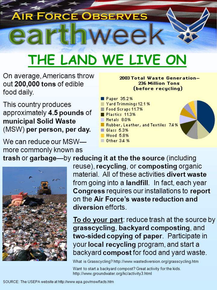 On average, Americans throw out 200,000 tons of edible food daily. This country produces approximately 4.5 pounds of municipal Solid Waste (MSW) per p