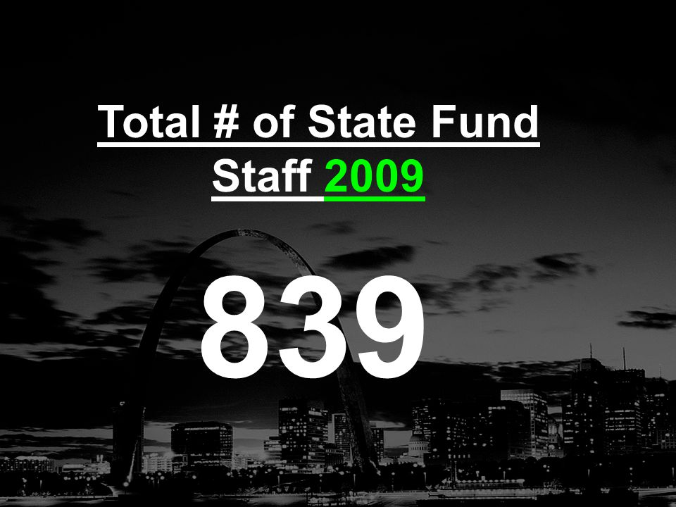 Total # of State Fund Staff 2009 839