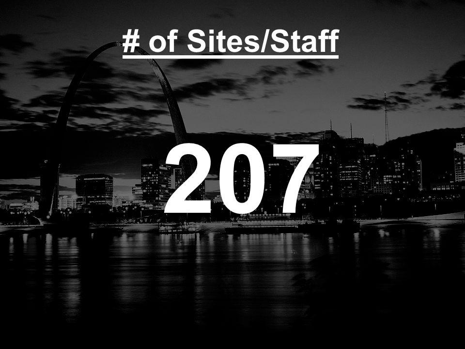 # of Sites/Staff 207