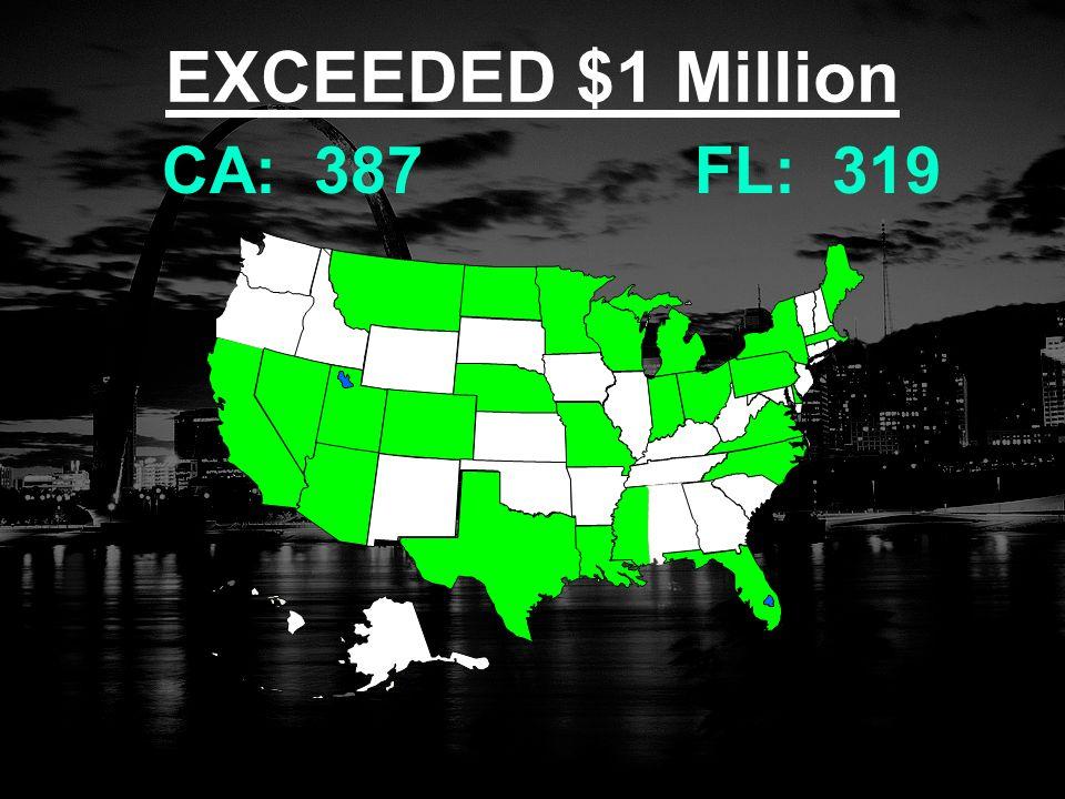 EXCEEDED $1 Million CA: 387FL: 319