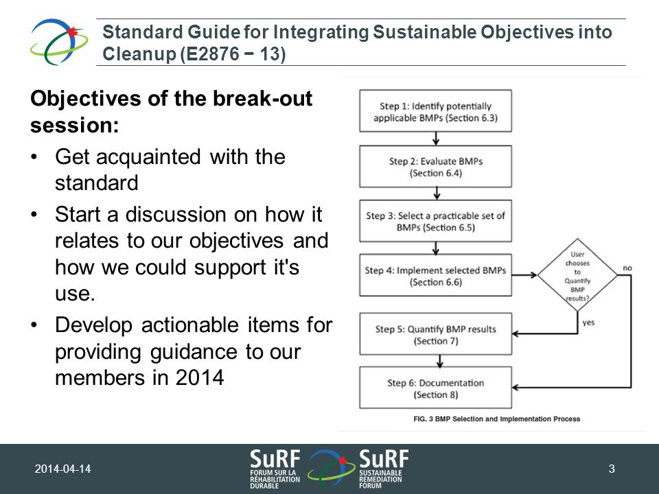 2014-04-143 Standard Guide for Integrating Sustainable Objectives into Cleanup (E2876 − 13) Objectives of the break-out session: Get acquainted with the standard Start a discussion on how it relates to our objectives and how we could support it s use.