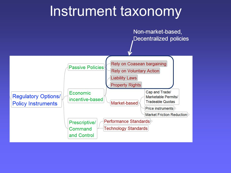 Instrument taxonomy Non-market-based, Decentralized policies