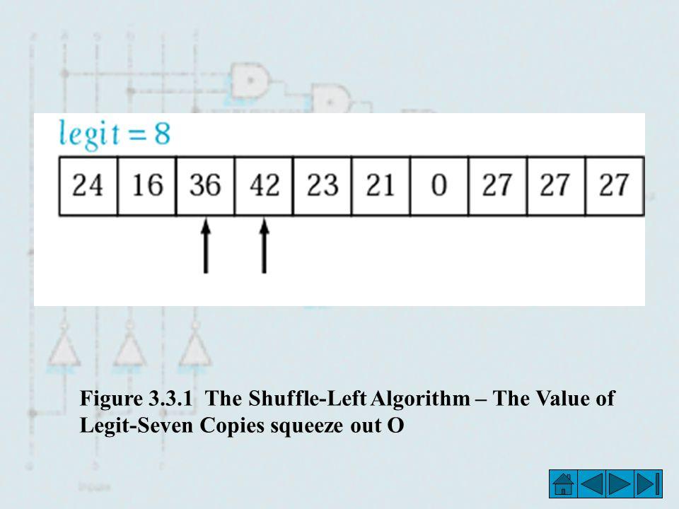 Figure 3.3.1 The Shuffle-Left Algorithm – The Value of Legit-Seven Copies squeeze out O