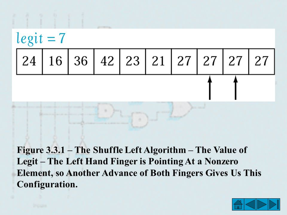 Figure 3.3.1 – The Shuffle Left Algorithm – The Value of Legit – The Left Hand Finger is Pointing At a Nonzero Element, so Another Advance of Both Fingers Gives Us This Configuration.