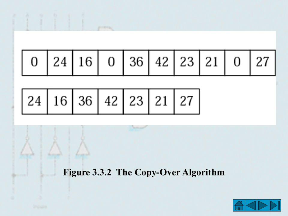 Figure 3.3.2 The Copy-Over Algorithm