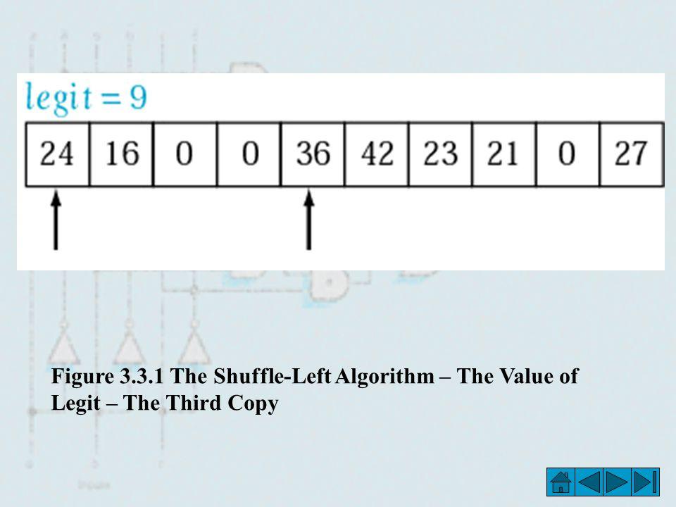 Figure 3.3.1 The Shuffle-Left Algorithm – The Value of Legit – The Third Copy