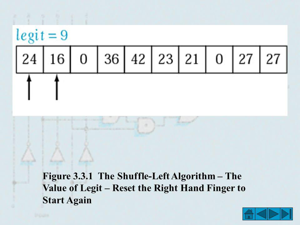 Figure 3.3.1 The Shuffle-Left Algorithm – The Value of Legit – Reset the Right Hand Finger to Start Again