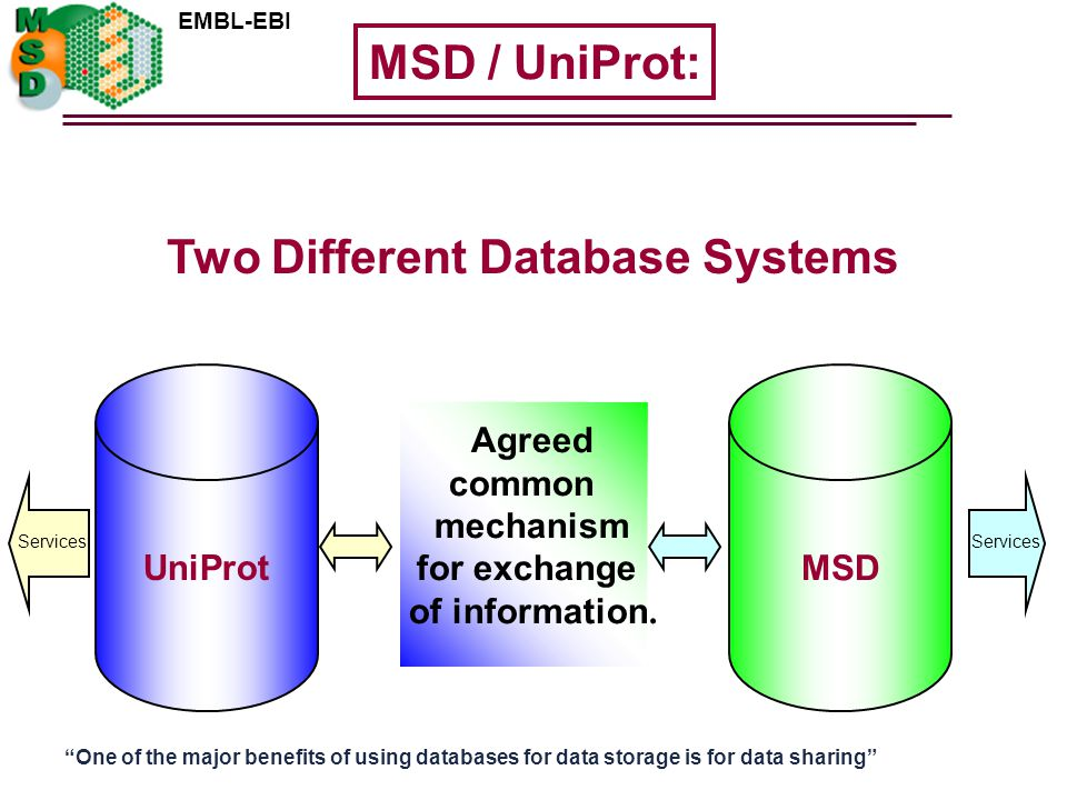 EMBL-EBI MSD / UniProt: UniProtMSD Agreed common mechanism for exchange of information.