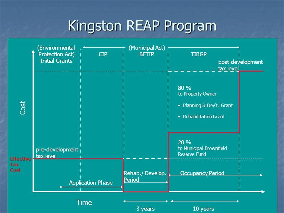 26 Kingston REAP Program S.