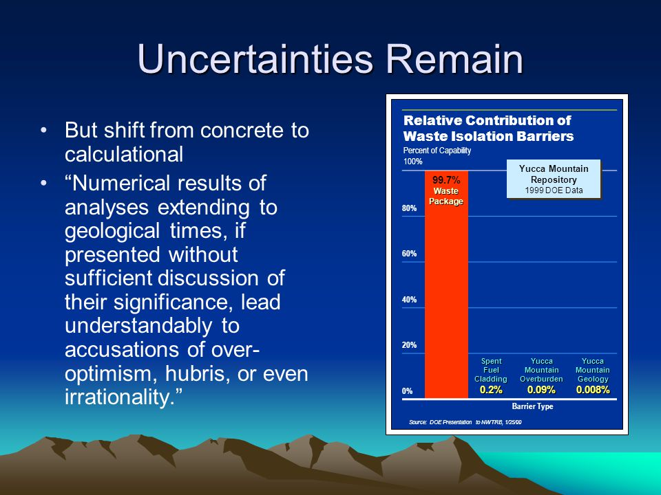 Uncertainties Remain But shift from concrete to calculational Numerical results of analyses extending to geological times, if presented without sufficient discussion of their significance, lead understandably to accusations of over- optimism, hubris, or even irrationality. Relative Contribution of Waste Isolation Barriers Percent of Capability 100% 80% Waste Package 99.7% Waste Package 60% 40% 20% 0% Spent Fuel Cladding 0.2% Yucca Mountain Overburden 0.09% Yucca Mountain Geology 0.008% Source: DOE Presentation to NWTRB, 1/25/99 Barrier Type Yucca Mountain Repository 1999 DOE Data