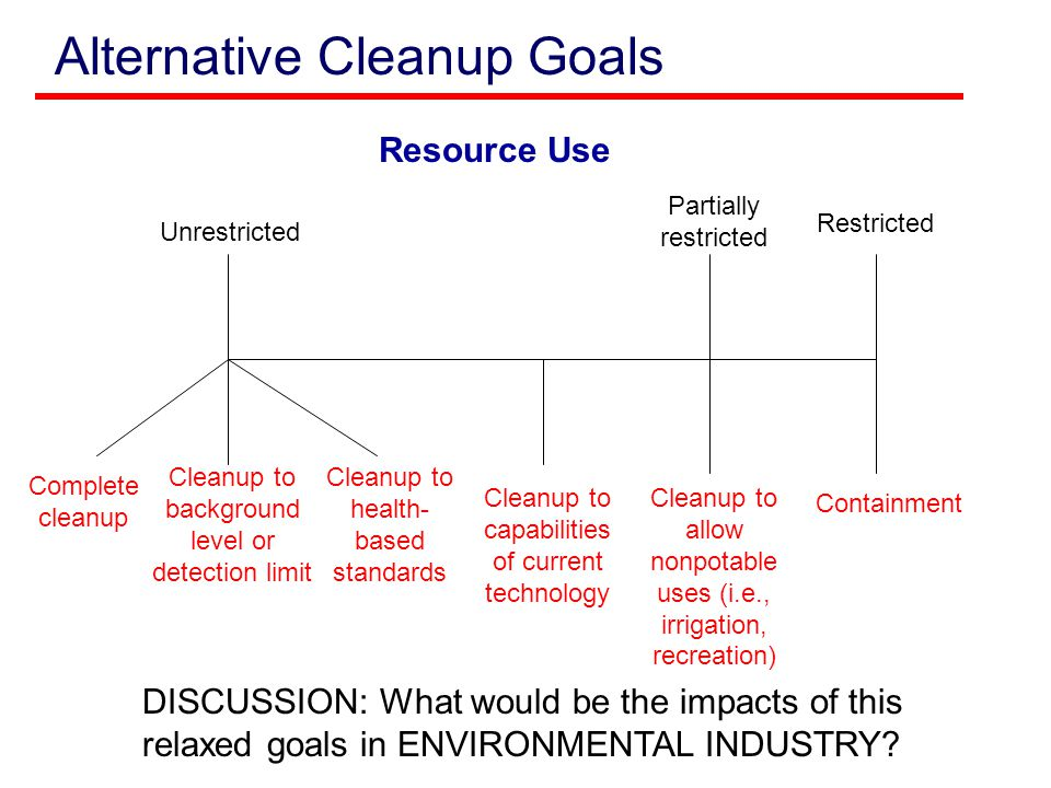 Alternative Cleanup Goals Unrestricted Partially restricted Restricted Resource Use Complete cleanup Cleanup to background level or detection limit Cl