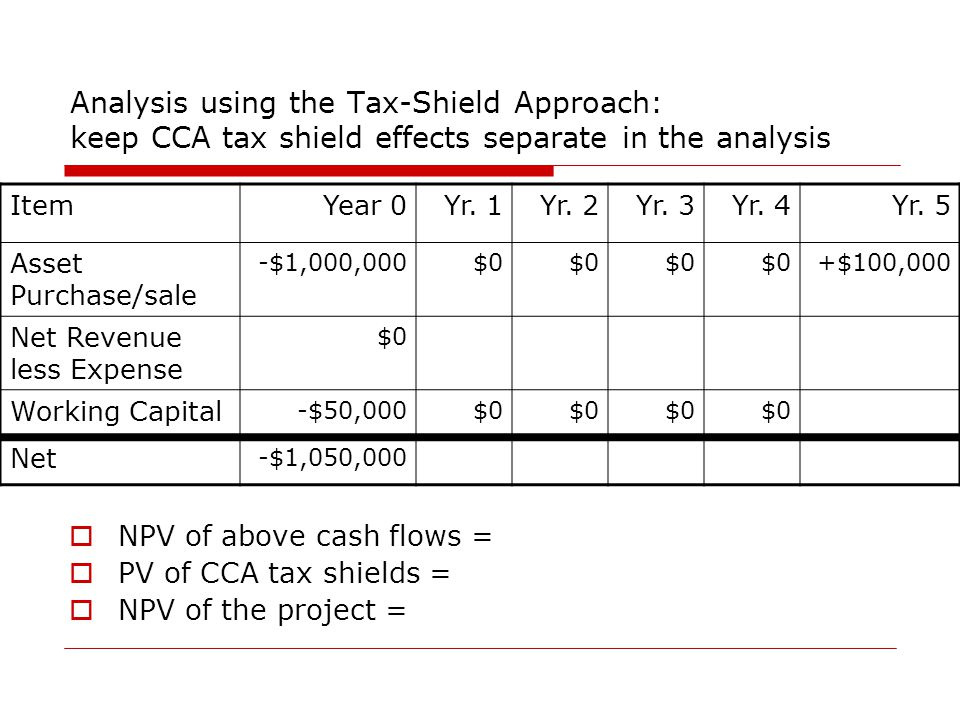 Analysis using the Tax-Shield Approach: keep CCA tax shield effects separate in the analysis  NPV of above cash flows =  PV of CCA tax shields =  N