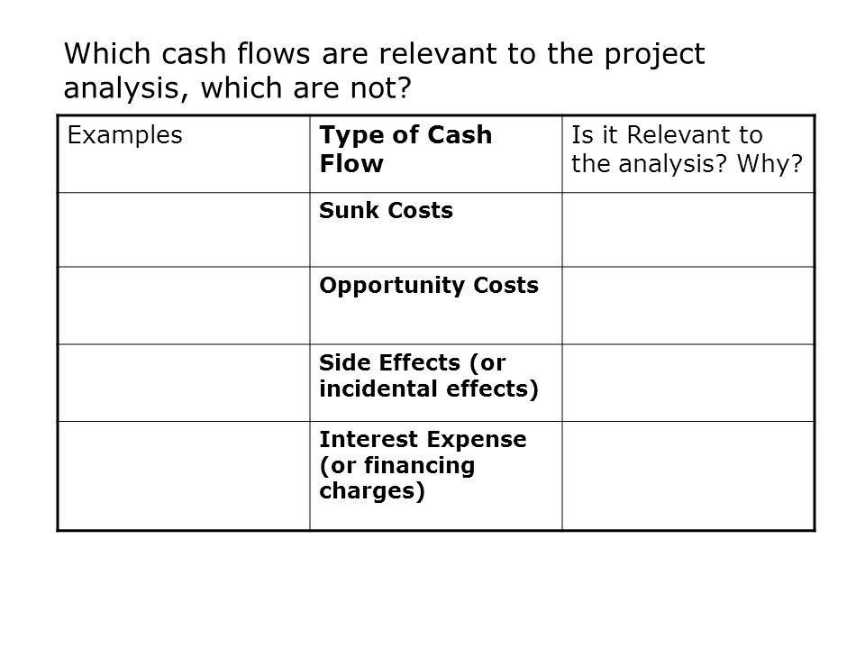 Which cash flows are relevant to the project analysis, which are not? ExamplesType of Cash Flow Is it Relevant to the analysis? Why? Sunk Costs Opport