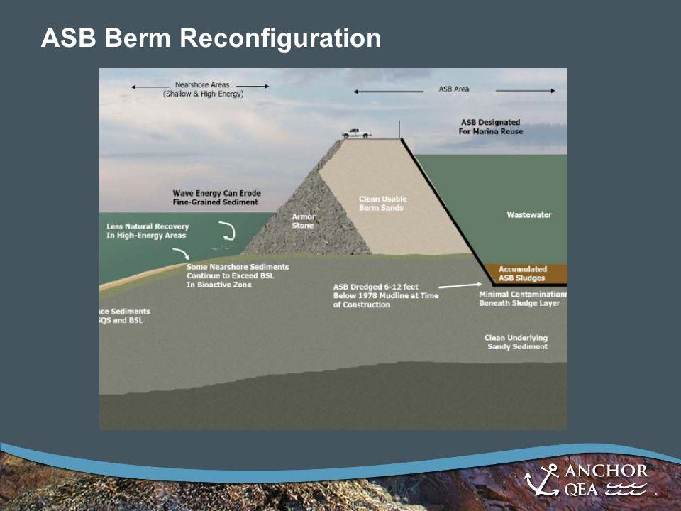 ASB Berm Reconfiguration