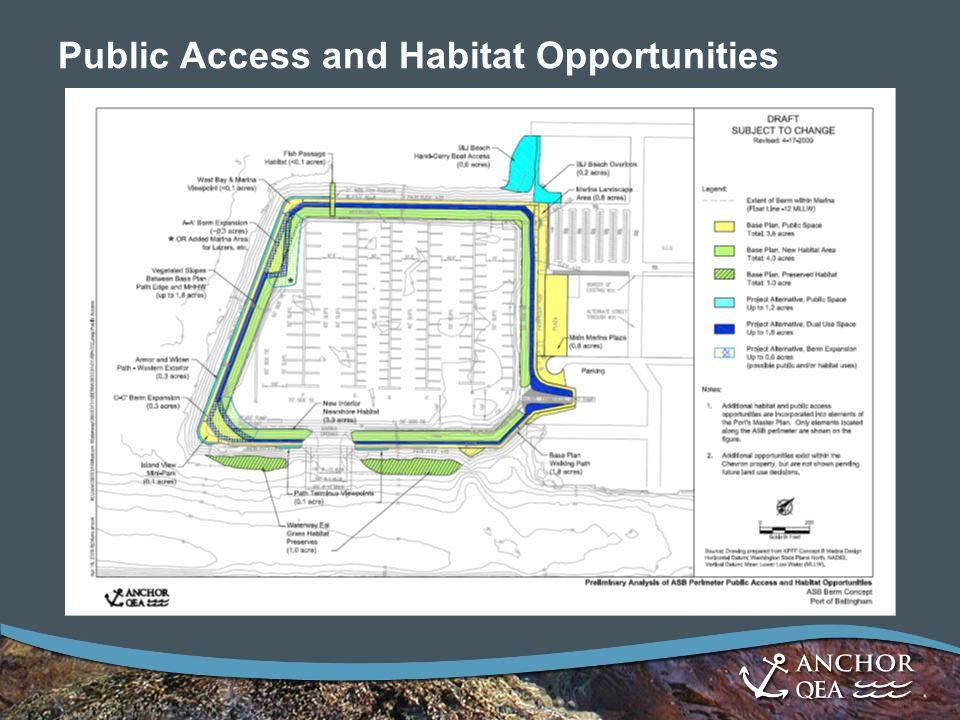Public Access and Habitat Opportunities