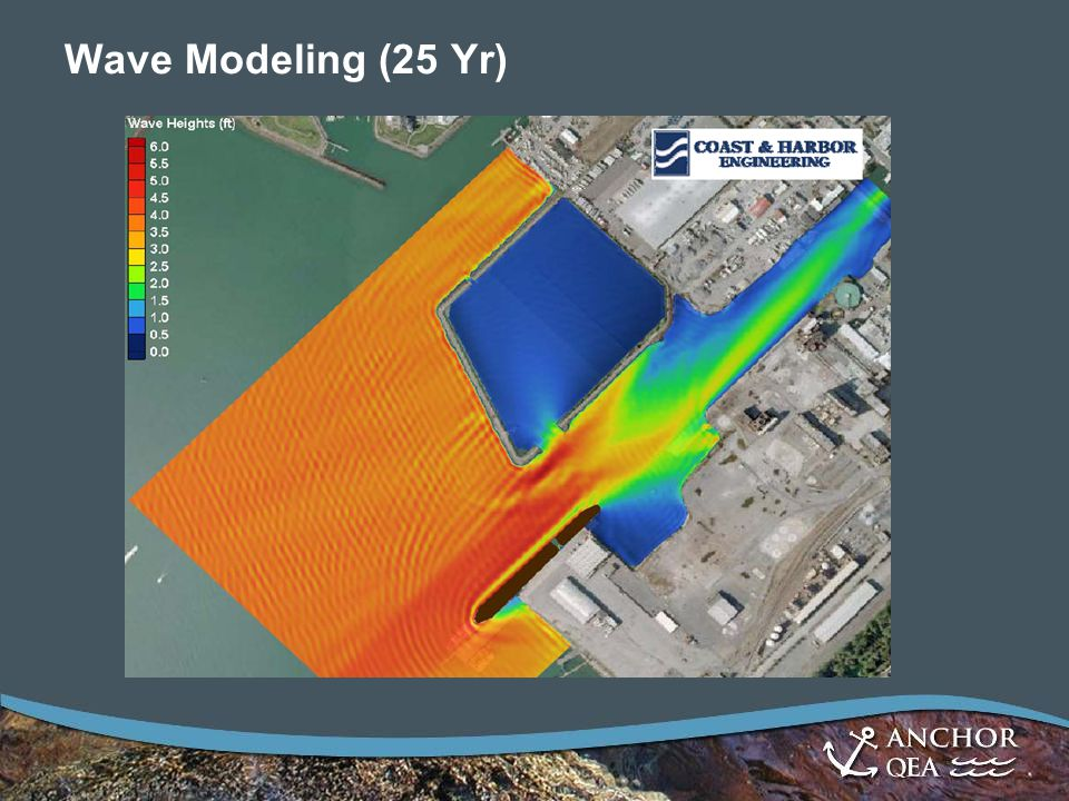 Wave Modeling (25 Yr)