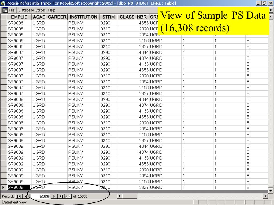 Coppin State College View of Sample PS Data (16,308 records)
