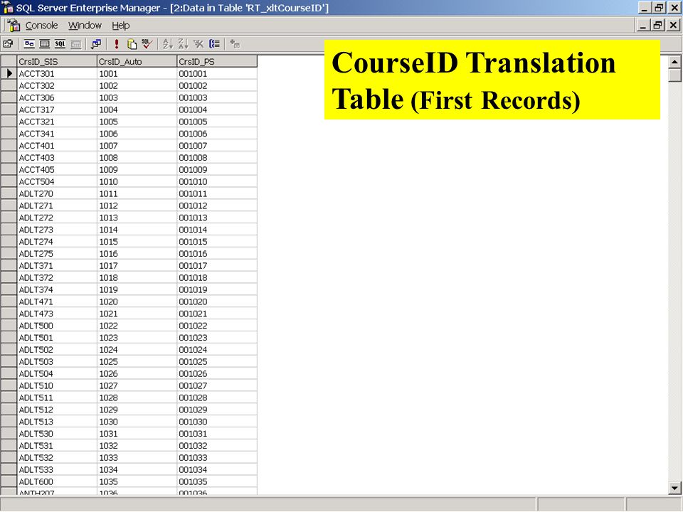 Coppin State College CourseID Translation Table (First Records)