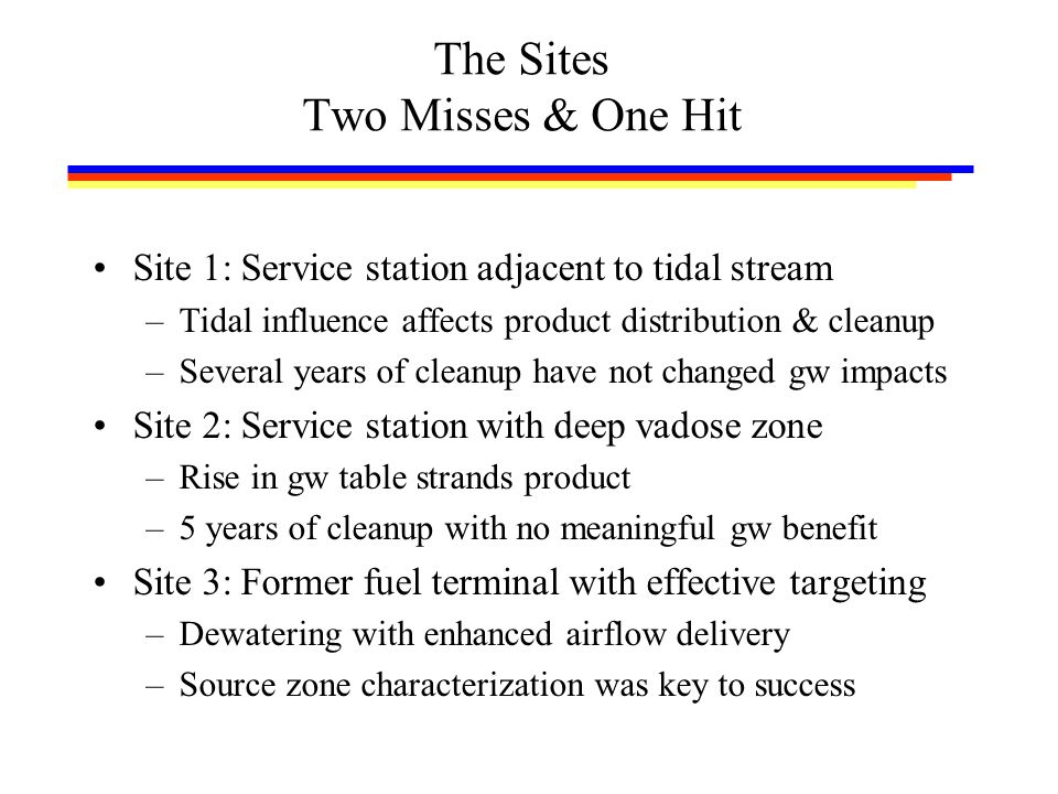 The Sites Two Misses & One Hit Site 1: Service station adjacent to tidal stream –Tidal influence affects product distribution & cleanup –Several years of cleanup have not changed gw impacts Site 2: Service station with deep vadose zone –Rise in gw table strands product –5 years of cleanup with no meaningful gw benefit Site 3: Former fuel terminal with effective targeting –Dewatering with enhanced airflow delivery –Source zone characterization was key to success