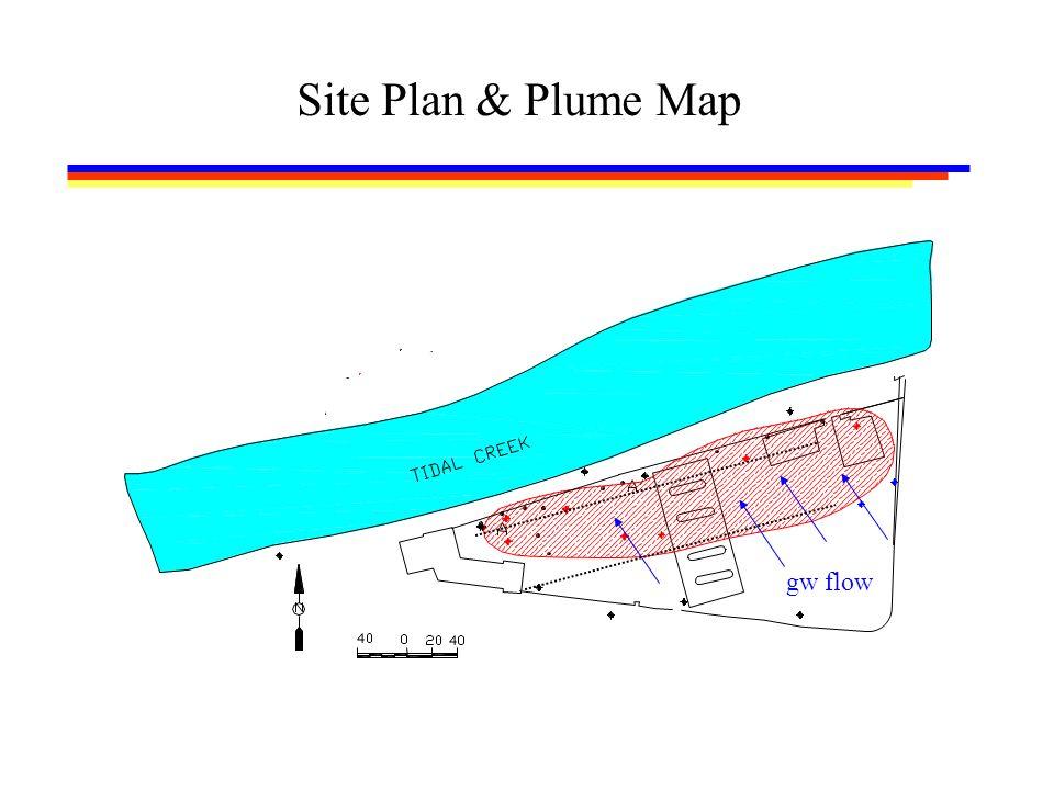 Site Plan & Plume Map gw flow