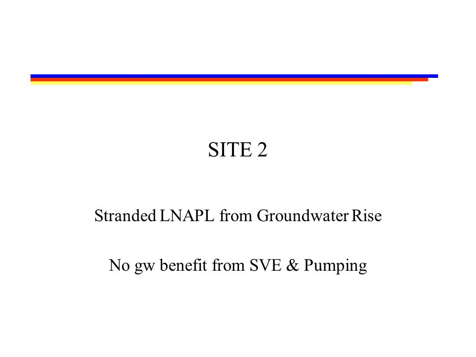 SITE 2 Stranded LNAPL from Groundwater Rise No gw benefit from SVE & Pumping