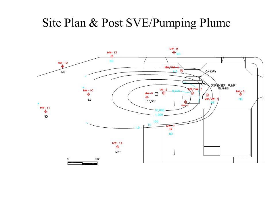 Site Plan & Post SVE/Pumping Plume