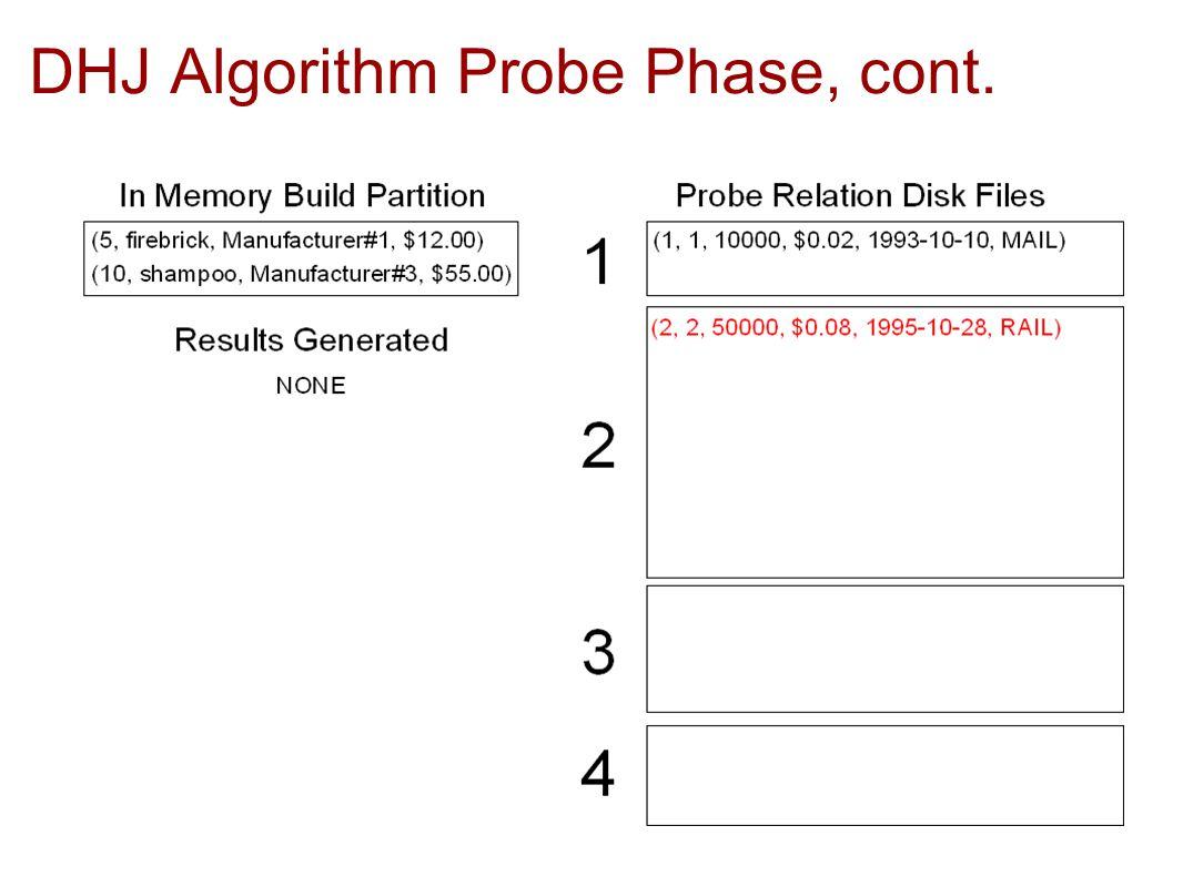 DHJ Algorithm Probe Phase, cont.
