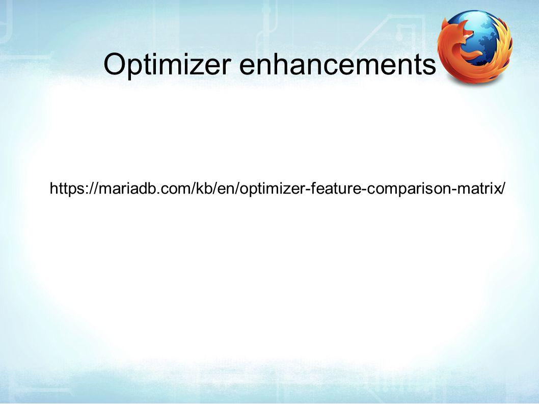 Optimizer enhancements https://mariadb.com/kb/en/optimizer-feature-comparison-matrix/