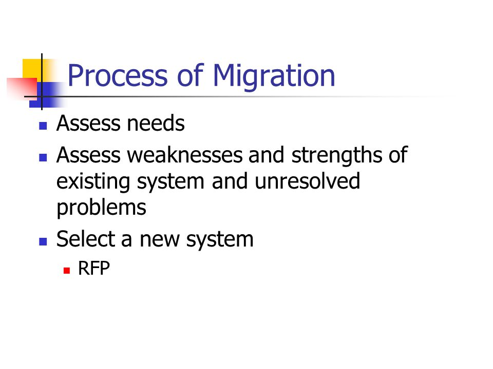 Process of Migration Assess needs Assess weaknesses and strengths of existing system and unresolved problems Select a new system RFP