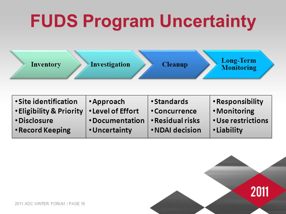 2011 ADC WINTER FORUM | PAGE 16 FUDS Program Uncertainty InventoryInvestigationCleanup Long-Term Monitoring Site identification Eligibility & Priority