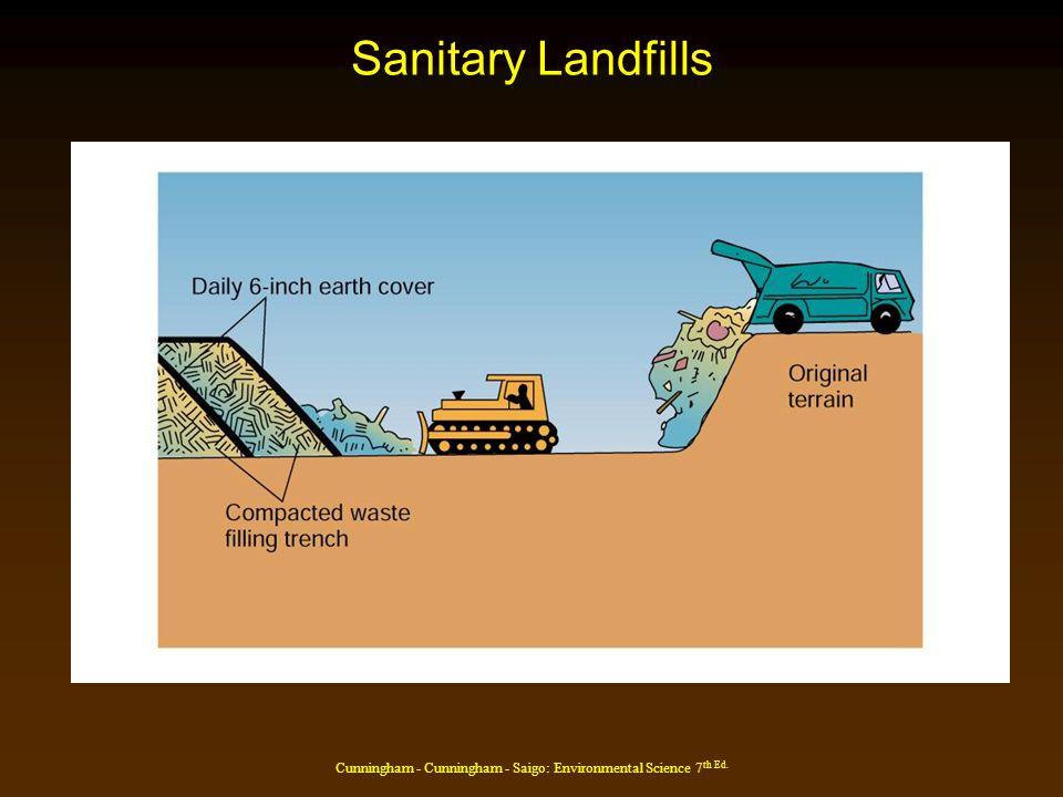 Cunningham - Cunningham - Saigo: Environmental Science 7 th Ed. Sanitary Landfills