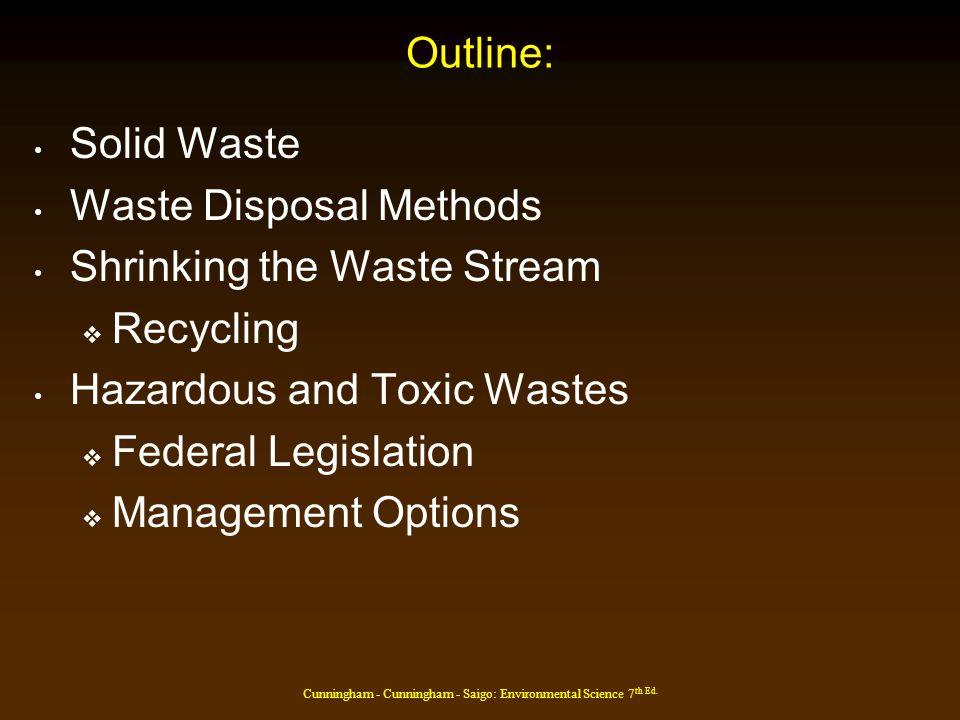 Cunningham - Cunningham - Saigo: Environmental Science 7 th Ed.