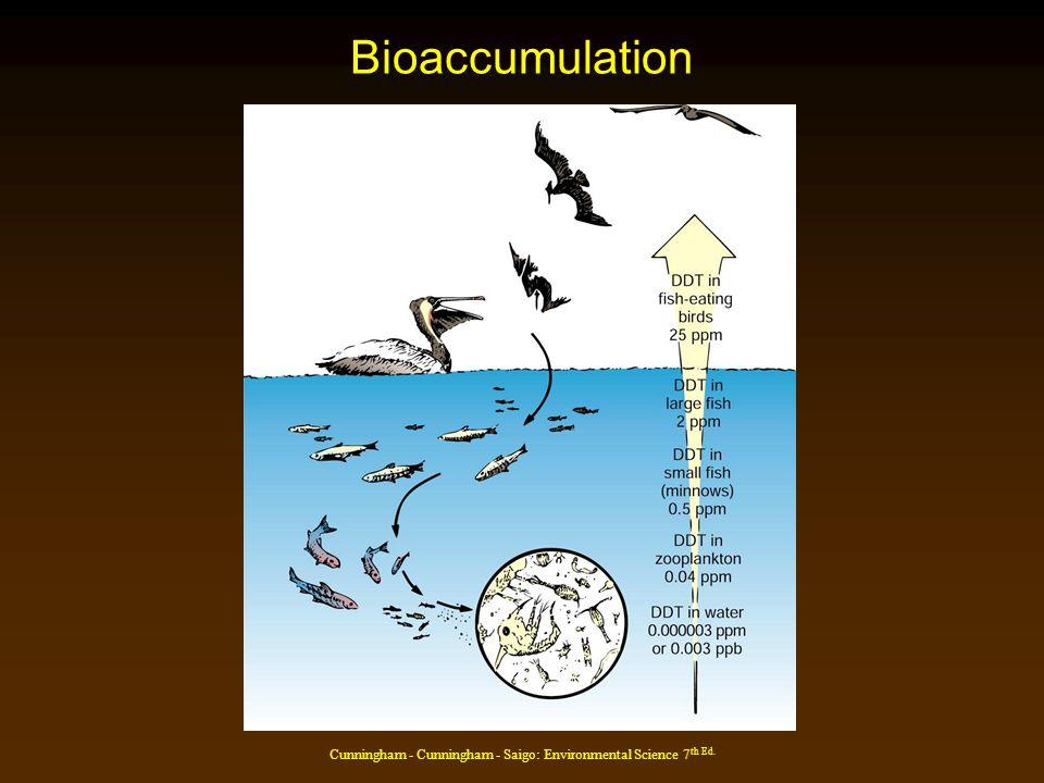 Cunningham - Cunningham - Saigo: Environmental Science 7 th Ed. US Age-Adjusted Cancer Death Rates