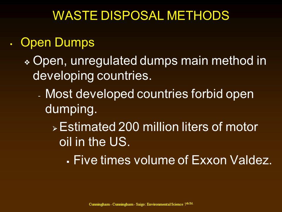 Cunningham - Cunningham - Saigo: Environmental Science 7 th Ed. Secure Landfills