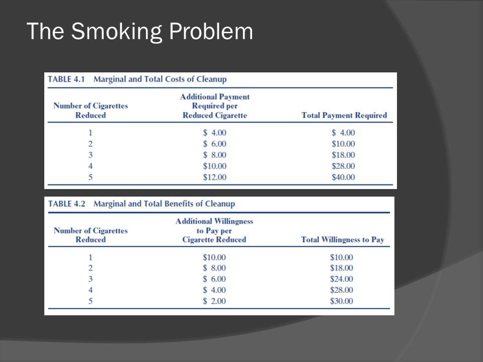 The Smoking Problem