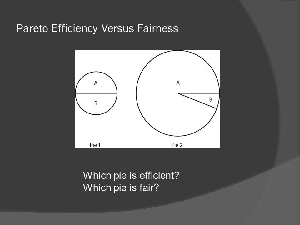 Pareto Efficiency Versus Fairness Which pie is efficient Which pie is fair