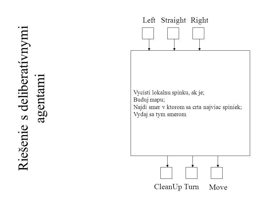Riešenie s deliberatívnymi agentami LeftStraightRight Vycisti lokalnu spinku, ak je; Buduj mapu; Najdi smer v ktorom sa crta najviac spiniek; Vydaj sa tym smerom CleanUpTurn Move