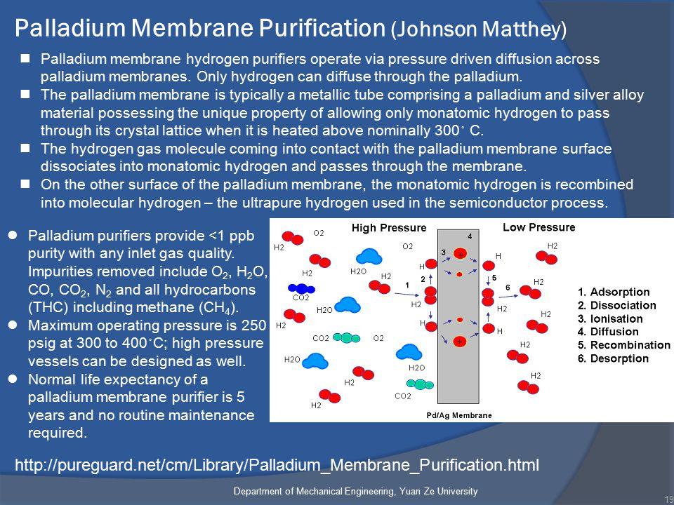 Palladium Membrane Purification (Johnson Matthey) 19 Department of Mechanical Engineering, Yuan Ze University http://pureguard.net/cm/Library/Palladium_Membrane_Purification.html Palladium membrane hydrogen purifiers operate via pressure driven diffusion across palladium membranes.
