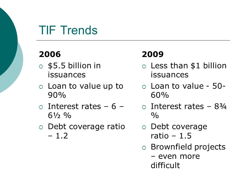 TIF Trends 2006  $5.5 billion in issuances  Loan to value up to 90%  Interest rates – 6 – 6½ %  Debt coverage ratio – 1.2 2009  Less than $1 billion issuances  Loan to value - 50- 60%  Interest rates – 8¾ %  Debt coverage ratio – 1.5  Brownfield projects – even more difficult