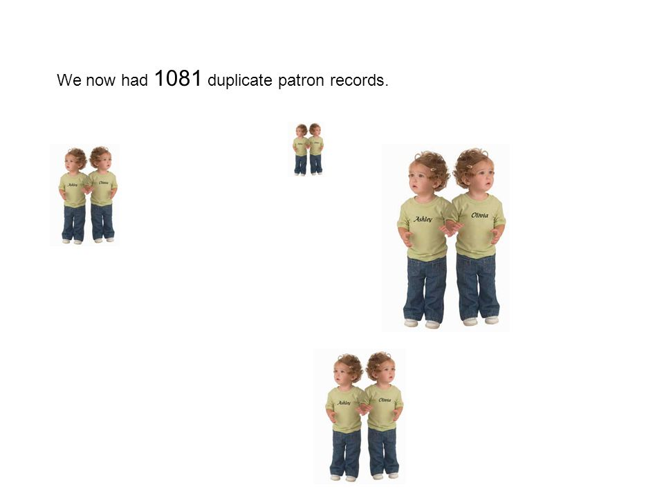 We now had 1081 duplicate patron records.