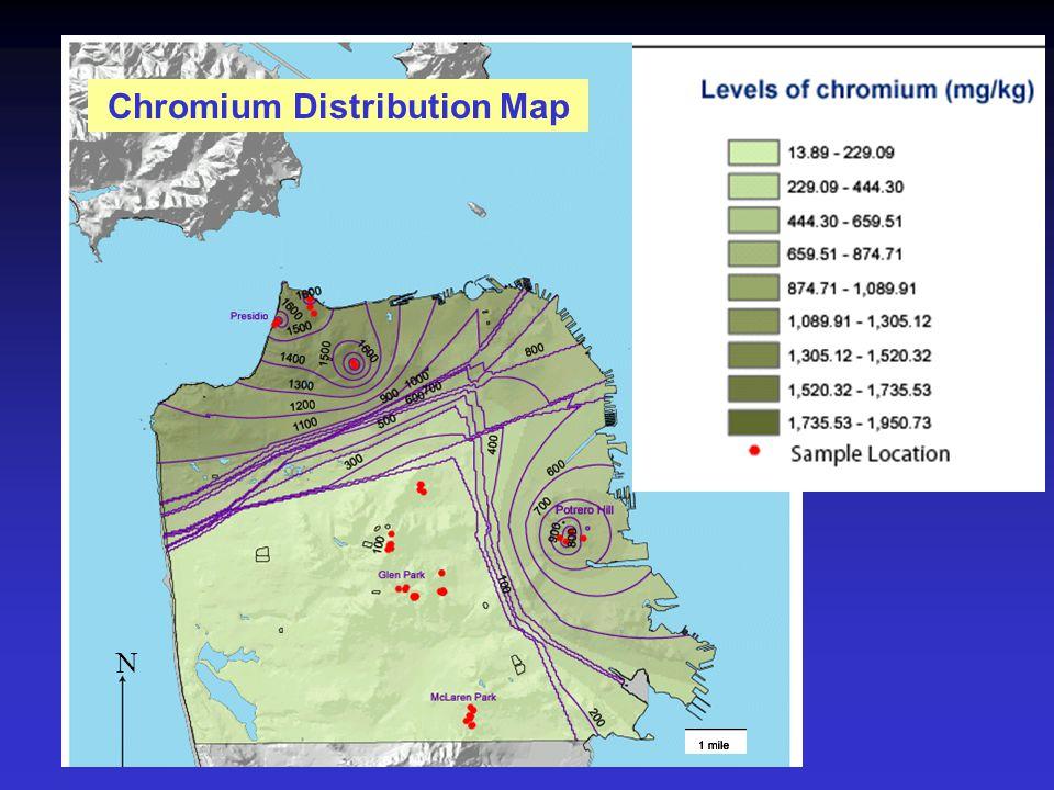 N Chromium Distribution Map