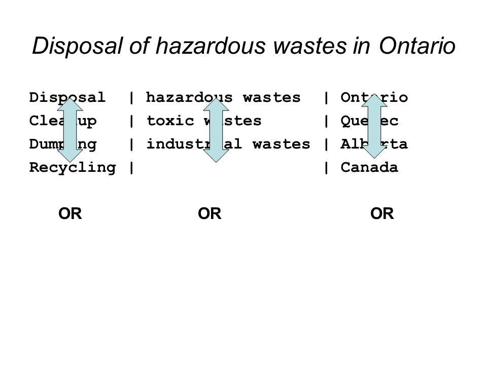 Disposal of hazardous wastes in Ontario Disposal| hazardous wastes| Ontario Cleanup| toxic wastes| Quebec Dumping| industrial wastes| Alberta Recycling|| Canada OR OR OR