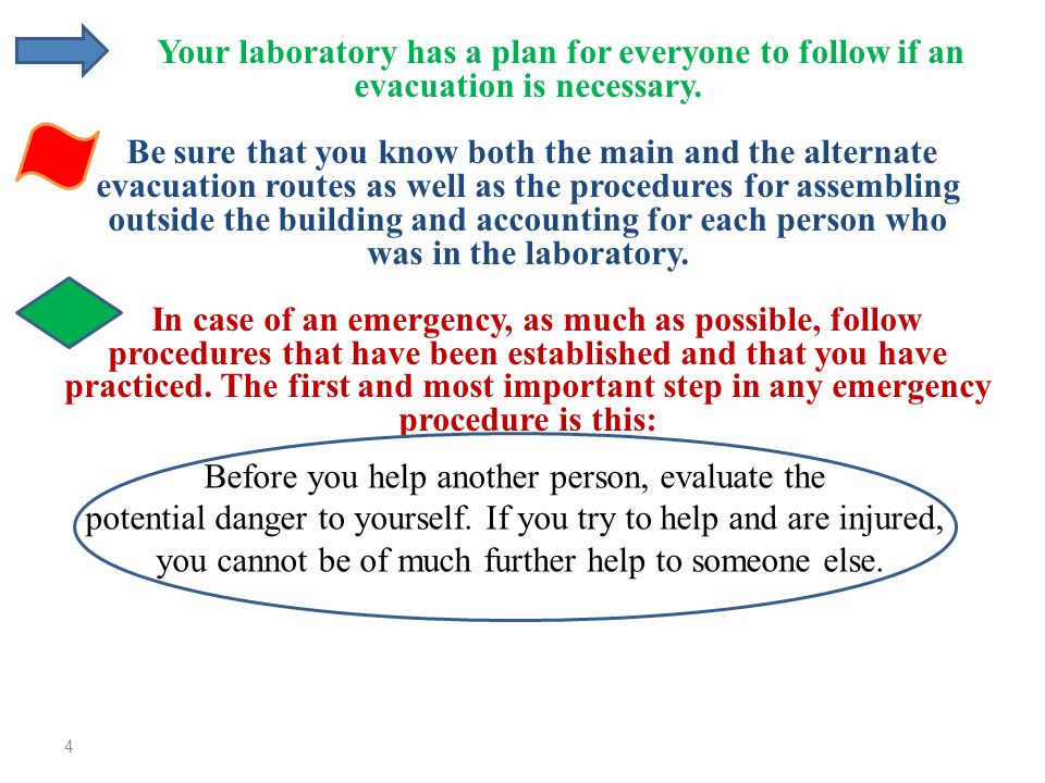 Your laboratory has a plan for everyone to follow if an evacuation is necessary.