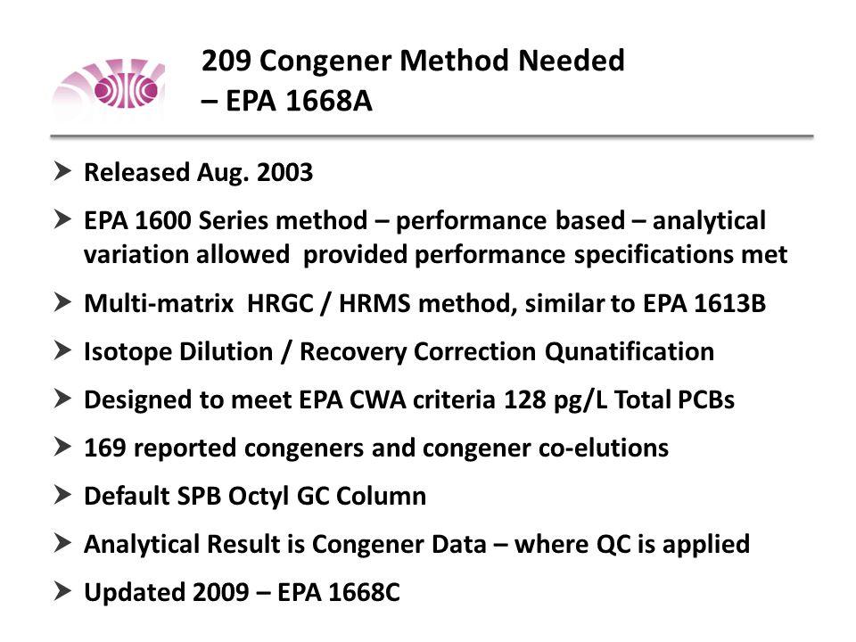 AXYS EPA 1668C Analysis Flow Diagram – Aqueous and High Vol. / Passive Matrices