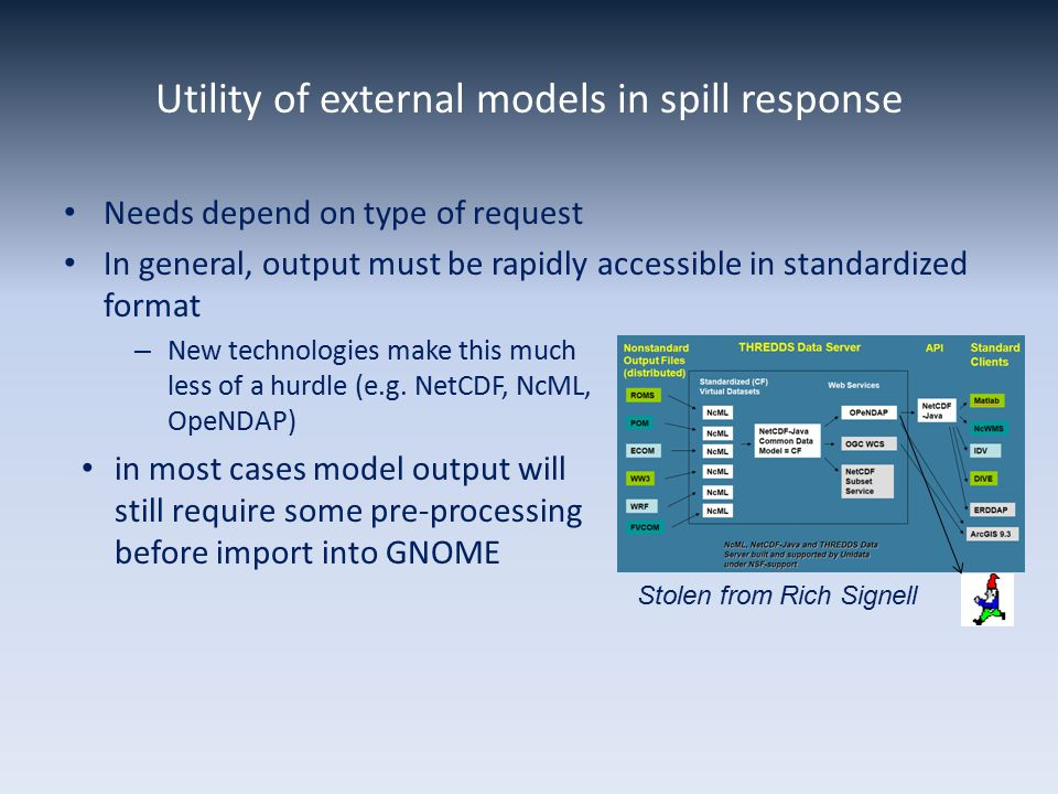 Utility of external models in spill response Needs depend on type of request In general, output must be rapidly accessible in standardized format Stolen from Rich Signell – New technologies make this much less of a hurdle (e.g.